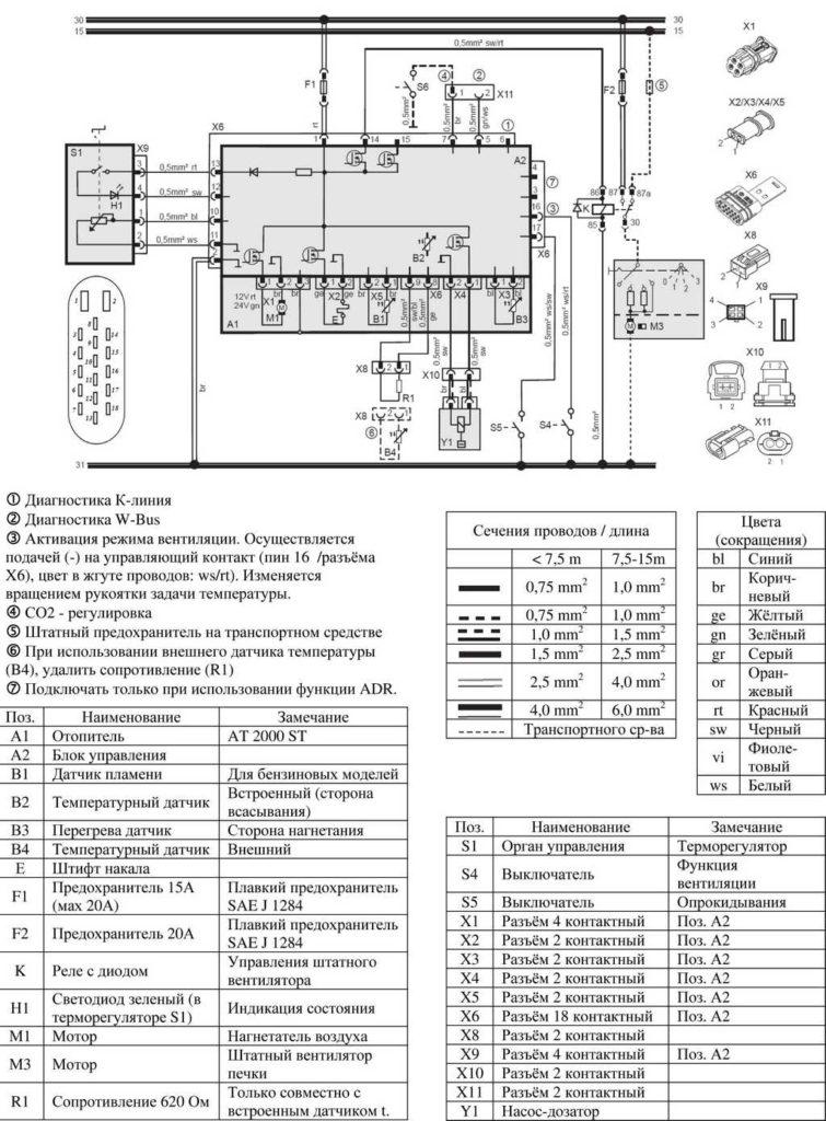 Рис. 702 Схема подключения отопителей (12/24 В) с терморегулятором и подключением к штатному вентилятору а\м