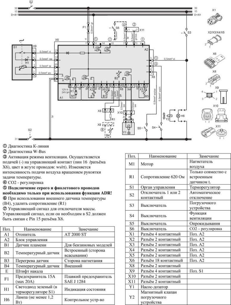 Рис. 705 Электросхема подключения отопителей (12/24 В, дизель) с терморегулятором на автомобилях для перевозки опасных грузов.
