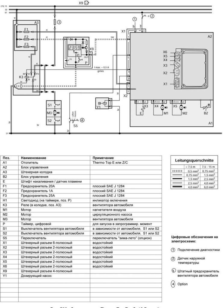 Рис. 703 Электросхема Thermo Top E и C, 12 В, с таймером