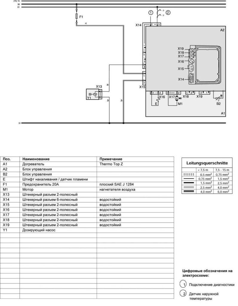 Рис. 704 Электросхема Thermo Top Z, 12 В