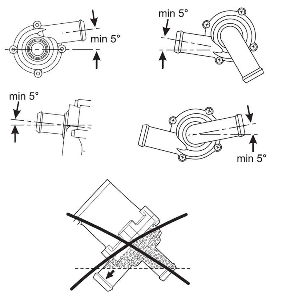 Установочные положения циркуляционного насоса U4847 и U4849 Econ